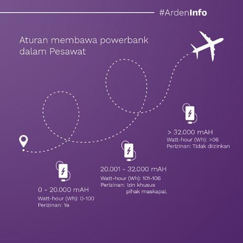 Perhatikan Penggunaan Power Bank Dan Aturan Bawa Power Bank Ke Dalam Pesawat 2